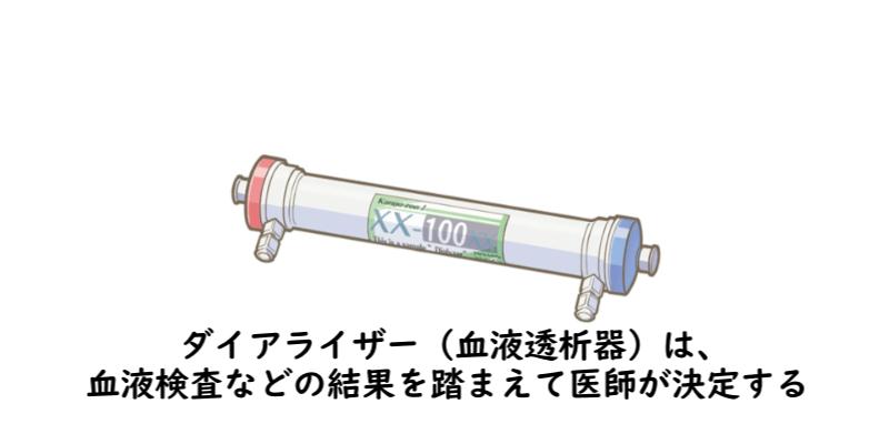 ダイアライザー(血液透析器)