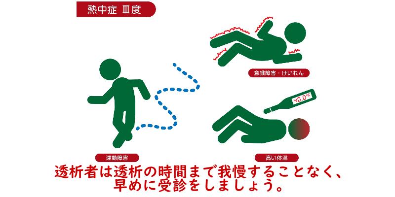熱中症の重症度と症状3